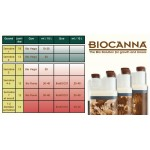BioCanna - Pack LUXE